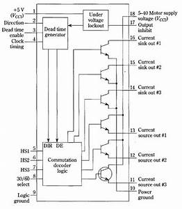 electronic commutation for the dc brushless motor With brushless dc motor grease flow diagram