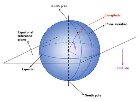 lines of latitude range from maps api v 3 tutorial w3resource