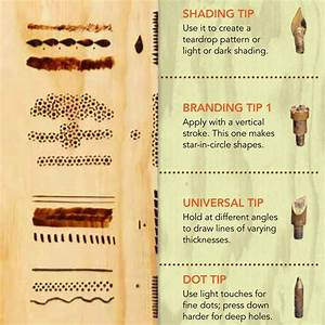 Woodburning Tip Options