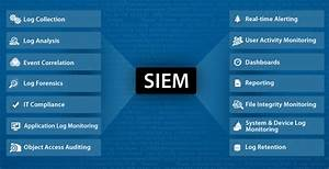 35 Siem Tools List For Security Information And Event Management 2018