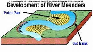 Cut Bank and Point Bar - The Effects of Rivers on Land ...