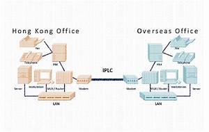 Acme Communications  U2013 Iplc  International Private Leased