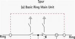 Ring Main Unit  Rmu