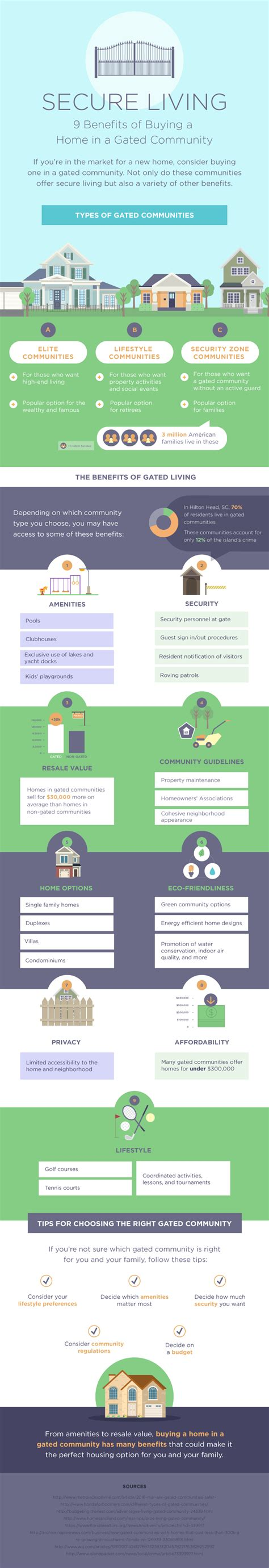 Benefits To Buying Property by The Benefits Of Buying A Home In A Gated Community