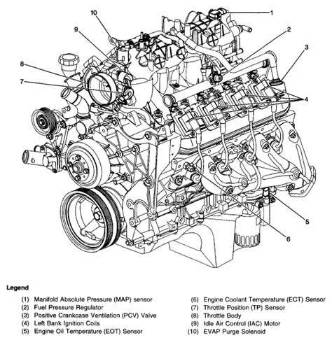 chevy silverado     engine