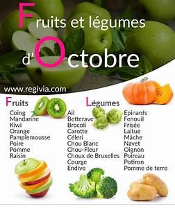 Calendrier Fruits Et Légumes De Saison : fruits et l gumes de saison du mois d 39 octobre quelles ~ Nature-et-papiers.com Idées de Décoration
