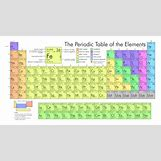 Carbon Element Periodic Table Labeled | 640 x 352 png 189kB