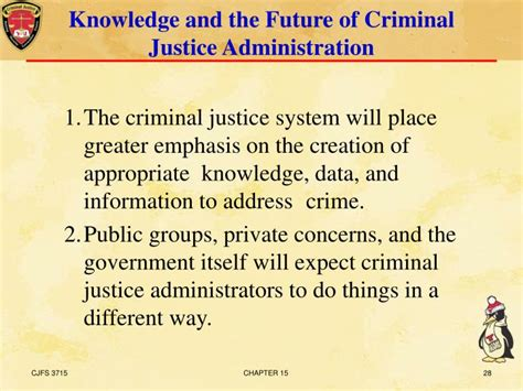 Ppt  Criminal Justice Organizations Administration And. Computer Activity Monitor Asterisk Based Pbx. Free Websites To Post Jobs Mobile Clean Room. Restaurant Albuquerque Nm Top 20 Credit Cards. Home Protect Home Warranty World Credit Card. Specialist Degree In Education Online. E Commerce Site Reviews Mobile Food Equipment. What Does It Take To Become An Rn. Quicken Loans Mortgage Refinance Rates