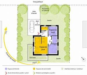 Plan Pour Maison : plan maison pmr 80 m ooreka ~ Melissatoandfro.com Idées de Décoration