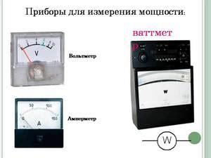 Калькулятор расчета потребляемой мощности бытовыми приборами