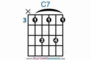 C7 Chord Guitar Diagrams  Finger Position Charts  U0026 Photos