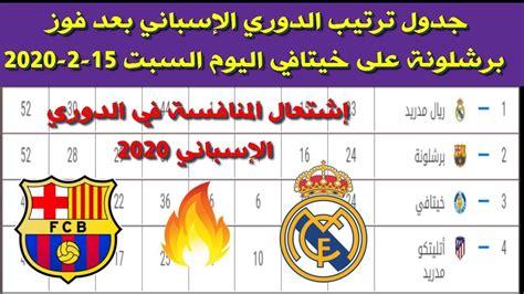 كما سنضع لكم ترتيب هدافي الدوري الاسباني 2017 من خلال هذا الموضوع لتكون تغطية شاملة ومحدثة بإستمرار لواحد من أقوى الدوريات الاوروبية الدوري الاسباني 2016/2017. جدول ترتيب الدوري الإسباني بعد فوز برشلونة على خيتافي اليوم السبت 15-2-2020 - YouTube
