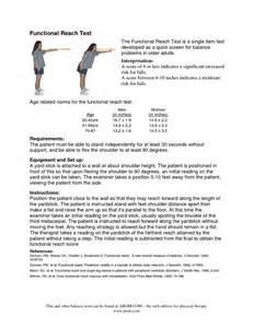 Berg Balance Test Printable galleryhip com - The Hippest