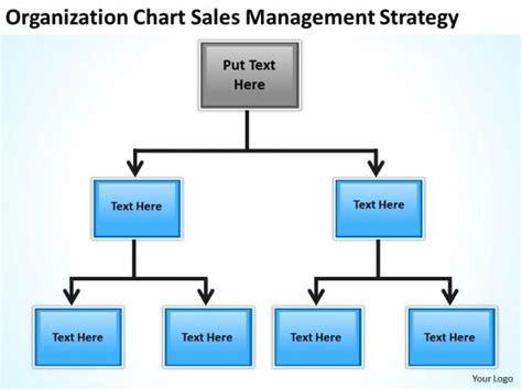 sales strategy template powerpoint rebocinfo