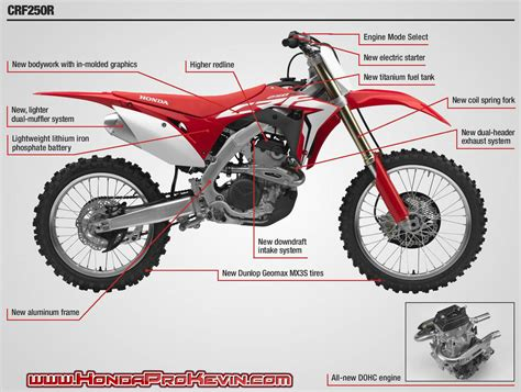 Honda Mx 2020 by 2020 Honda Crf 250f 450f Dirt Bikes With Cheaper Price