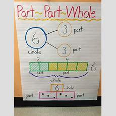 Must Make Kindergarten Anchor Charts
