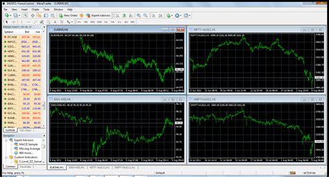 best forex trading platform demo account binary options help forex demo best binary options