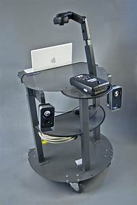 securityworks inc introduces the ultimate document With document camera cart stand
