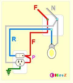 apagador y contacto electricidad