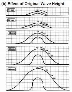 Best Methods To Address Waves  U0026 Wrinkles In A Geomembrane