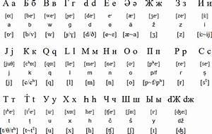 Assyrian / Neo-Assyrian language and alphabet