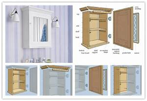 How To Build A Wall Mount Medicine Storage Cabinet Unit