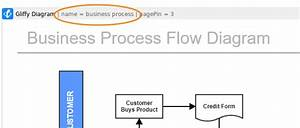 Gliffy Diagrams On The Confluence Attachments Page