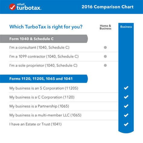 turbotax business 2016 for windows new in box