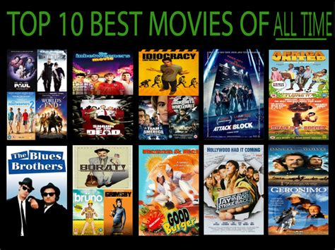Top 10 Best Movies Of All Time By Crescendodragon On