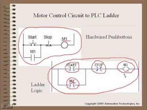 Ladder Diagrams For Dummies Metric Wiring