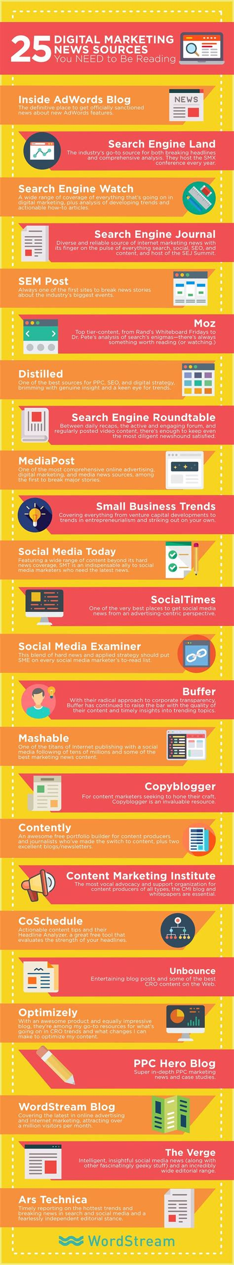 digital marketing blogs 25 digital marketing blogs to follow infographic
