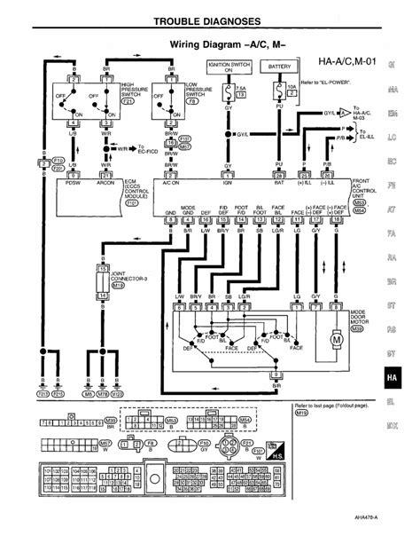 repair guides heating ventilation air conditioning 1996 manual air conditioning