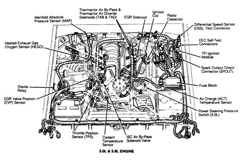 1992 Ford F 150 Vacuum Diagram by My 1992 F 150 Idles To Fast I Replaced The Idle Air