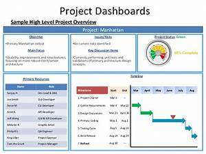 best 25 project management dashboard ideas on pinterest With pmo dashboard template