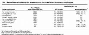 Self-reported Exercise Tolerance and the Risk of Serious ...