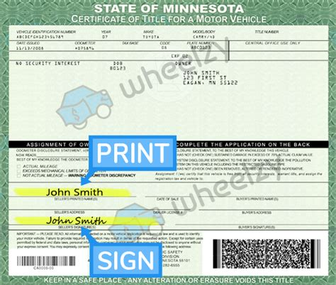 How to Sign Your Car Title in Minnesota. Including DMV ...