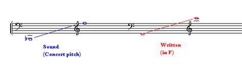 range of horn openstax cnx the horn