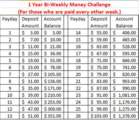 payday calculator 2018 penny challenge formula calendar template 2016