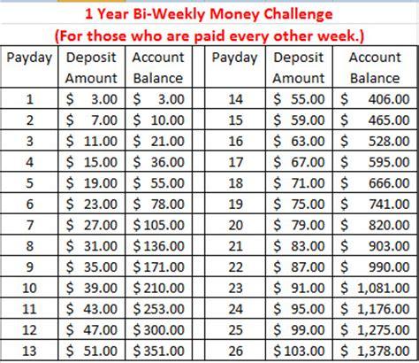 payday calculator 2018 penny challenge formula calendar template 2016