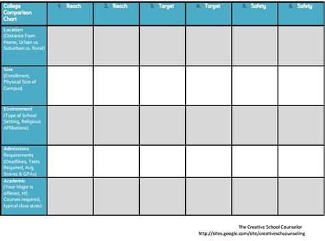 4 best images of for high school homework chart waldorf