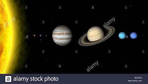 The planets in solar system Sizes are to scale but ...