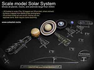 True scale model Solar-System. Moons & all planets ...