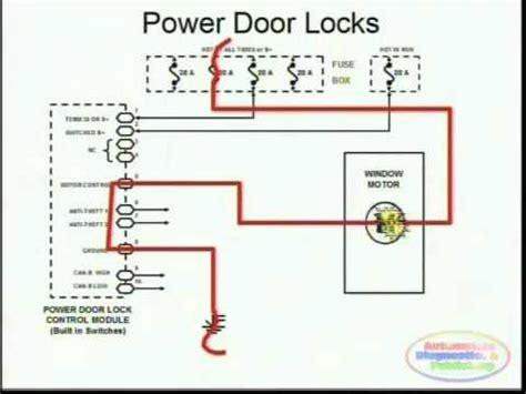 Bmw Door Lock Actuator Wiring Diagram by Power Door Locks Wiring Diagram