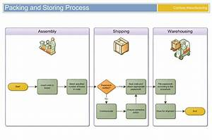 Organizing Diagrams With Containers  U2013 Visio Insights