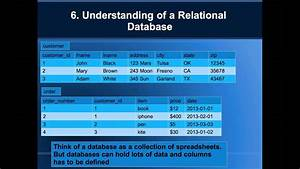 Introduction To Database Tutorial