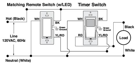 electrical    install  leviton light switch timer