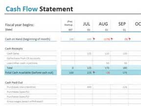 Statement Of Flows Template Excel Statement Of Flows Template Best Business Template