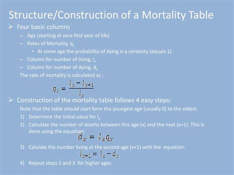 work   actuary mortality tables  life