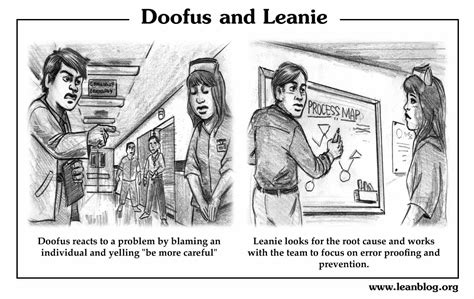 doofus  leanie cartoon   blame lean blog