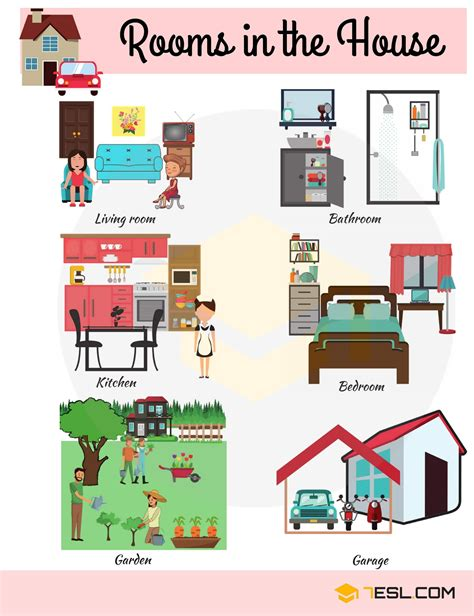 Living Room Vocabulary With Pictures by House Vocabulary Things Around The House With Pictures